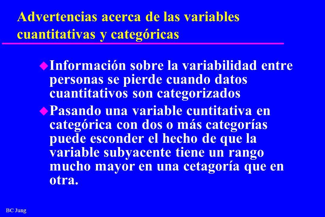 BC Jung Advertencias acerca de las variables cuantitativas y categóricas u Información sobre la variabilidad entre personas se pierde cuando datos cua