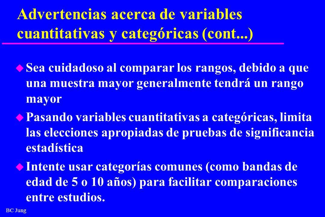 BC Jung Advertencias acerca de variables cuantitativas y categóricas (cont...) u Sea cuidadoso al comparar los rangos, debido a que una muestra mayor