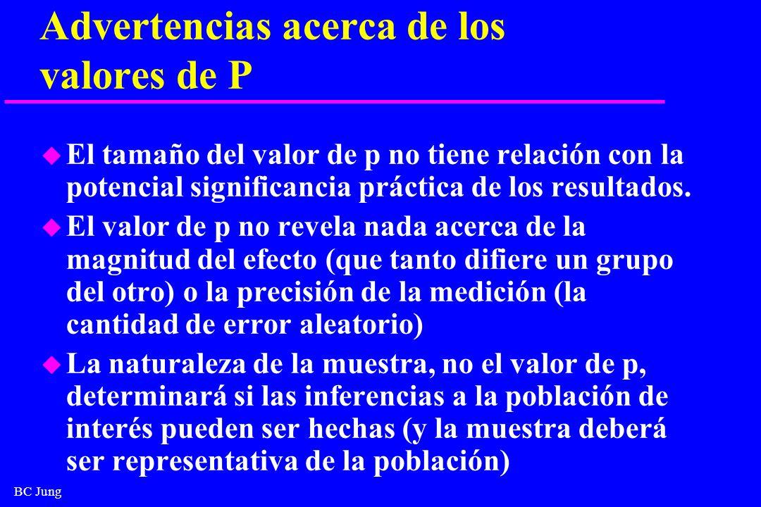 BC Jung Advertencias acerca de los valores de P u El tamaño del valor de p no tiene relación con la potencial significancia práctica de los resultados