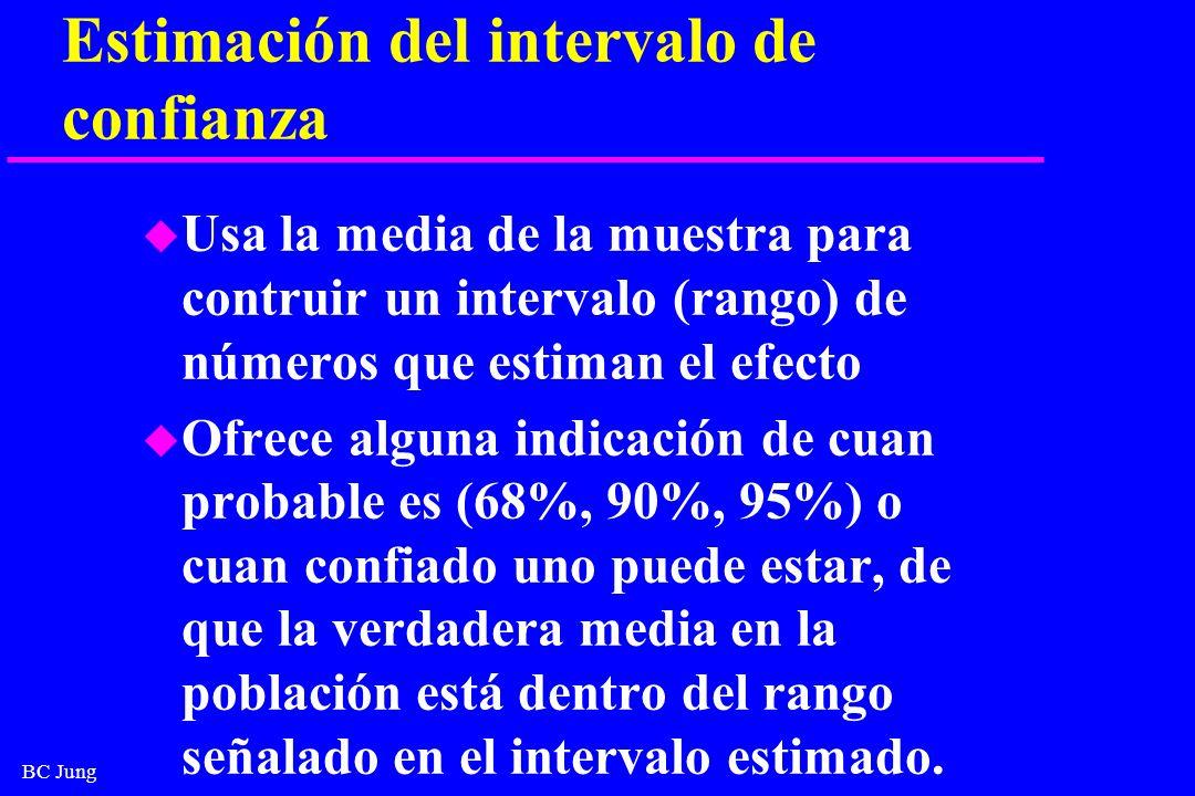 BC Jung Estimación del intervalo de confianza u Usa la media de la muestra para contruir un intervalo (rango) de números que estiman el efecto u Ofrec
