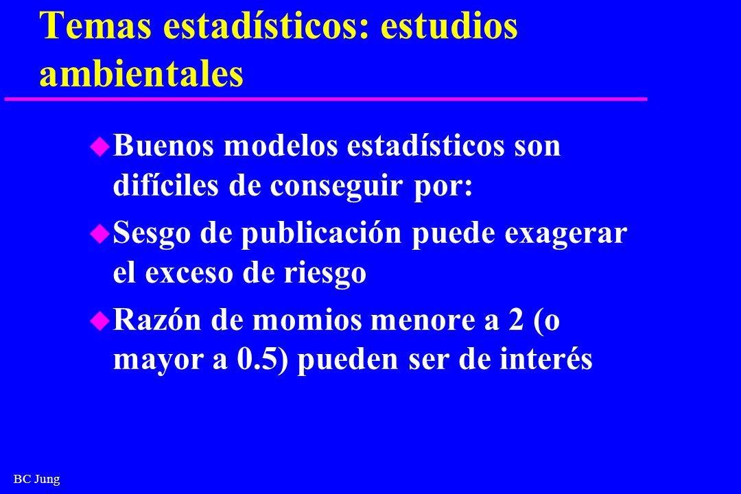BC Jung Temas estadísticos: estudios ambientales u Buenos modelos estadísticos son difíciles de conseguir por: u Sesgo de publicación puede exagerar e