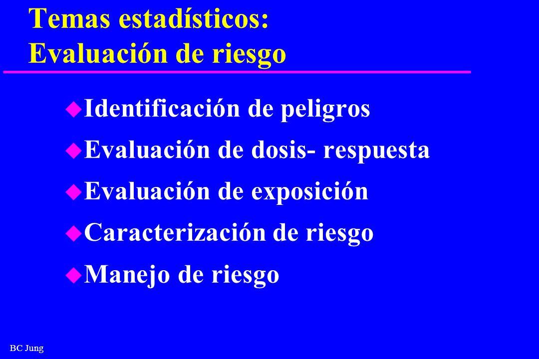 BC Jung Temas estadísticos: Evaluación de riesgo u Identificación de peligros u Evaluación de dosis- respuesta u Evaluación de exposición u Caracteriz