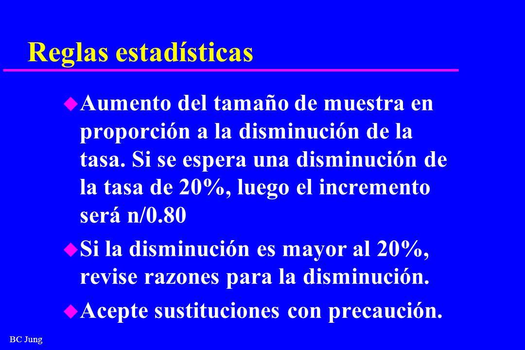 BC Jung Reglas estadísticas u Aumento del tamaño de muestra en proporción a la disminución de la tasa. Si se espera una disminución de la tasa de 20%,