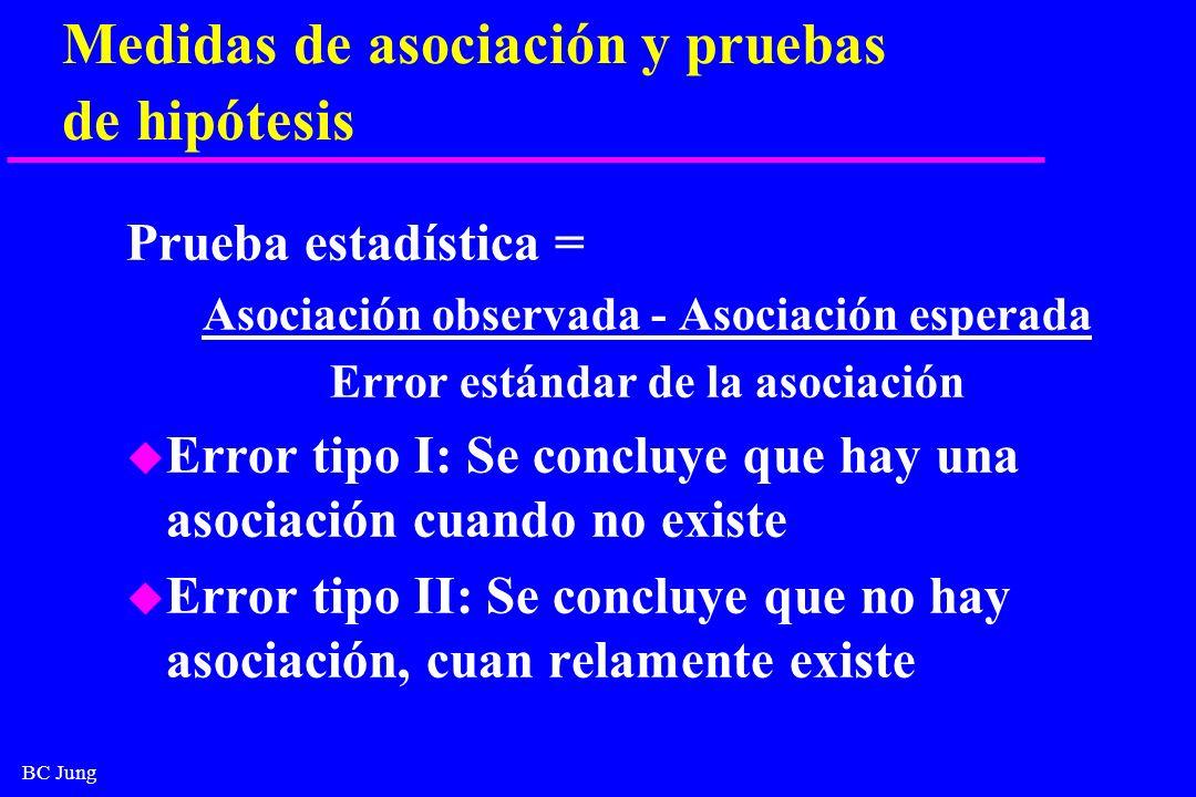 BC Jung Medidas de asociación y pruebas de hipótesis Prueba estadística = Asociación observada - Asociación esperada Error estándar de la asociación u