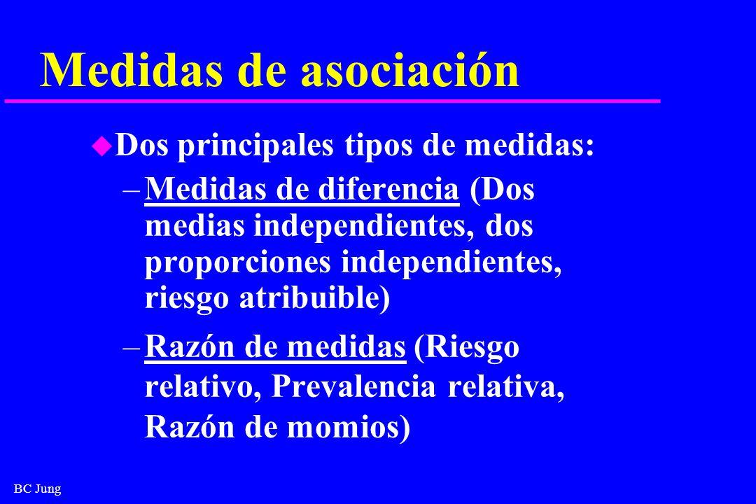 BC Jung Medidas de asociación u Dos principales tipos de medidas: –Medidas de diferencia (Dos medias independientes, dos proporciones independientes,