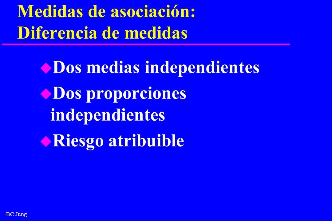 BC Jung Medidas de asociación: Diferencia de medidas u Dos medias independientes u Dos proporciones independientes u Riesgo atribuible