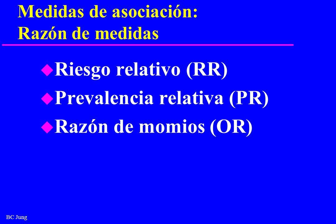 BC Jung Fuerza de asociación Riesgo relativo (Prevalencia) Razón de momios Fuerza de asociación 0.83-1.00 1.0-1.2Ninguna 0.67-0.83 1.2-1.5Débil 0.33-0.67 1.5-3.0Moderada 0.10-0.33 3.0-10.00 Fuerte 10.0Acercándose al infinito