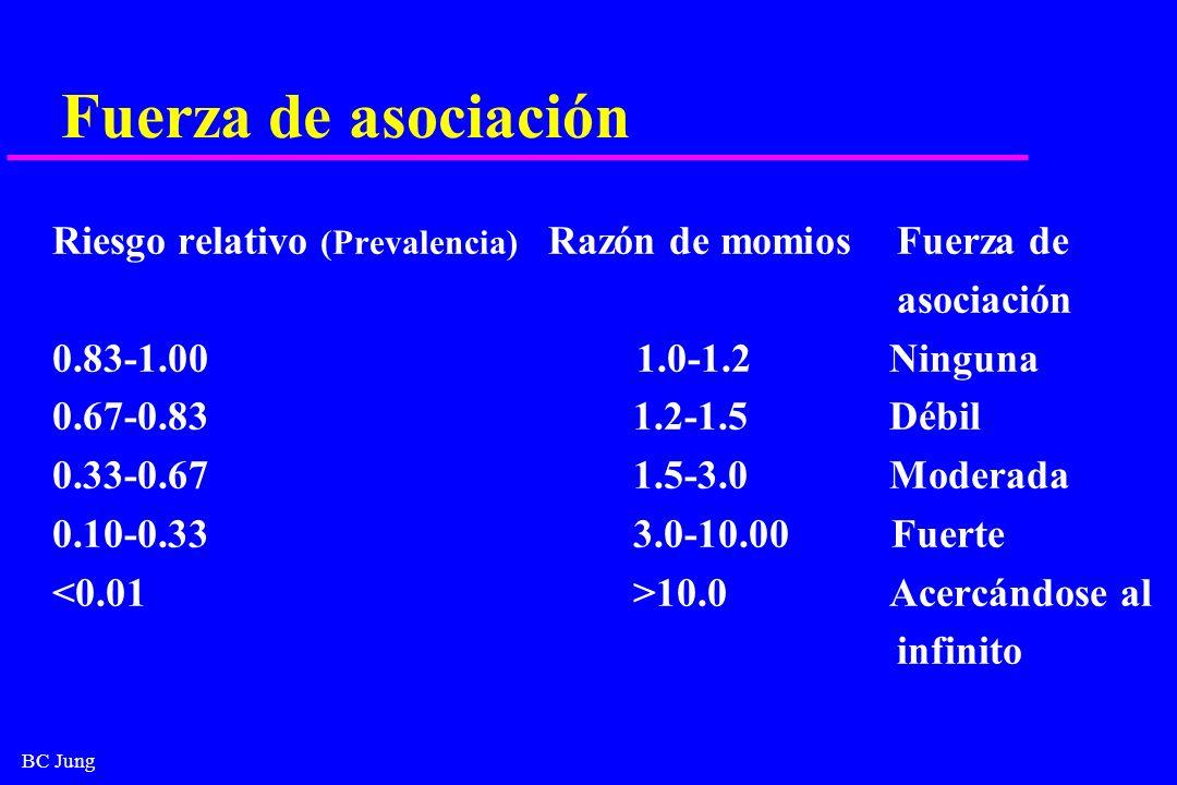 BC Jung Fuerza de asociación Riesgo relativo (Prevalencia) Razón de momios Fuerza de asociación 0.83-1.00 1.0-1.2Ninguna 0.67-0.83 1.2-1.5Débil 0.33-0