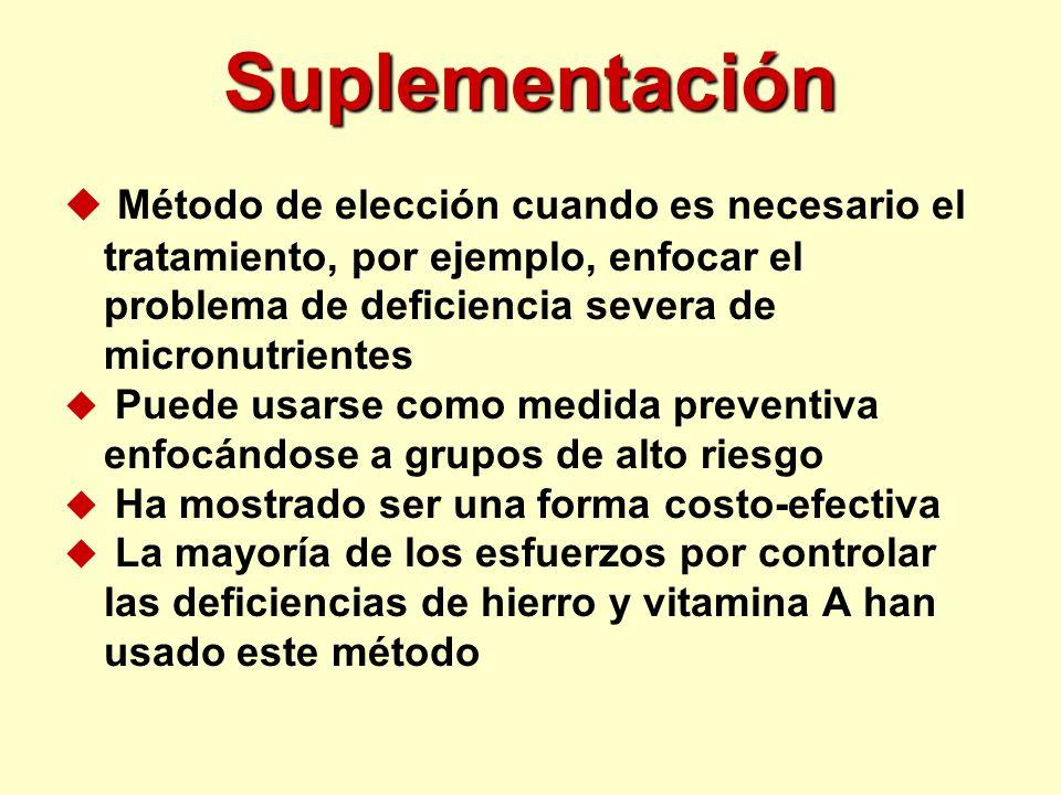 Suplementación u Método de elección cuando es necesario el tratamiento, por ejemplo, enfocar el problema de deficiencia severa de micronutrientes u Pu