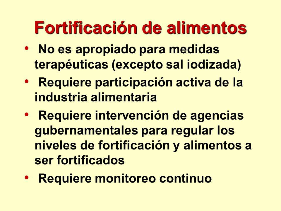 Fortificación de alimentos No es apropiado para medidas terapéuticas (excepto sal iodizada) Requiere participación activa de la industria alimentaria