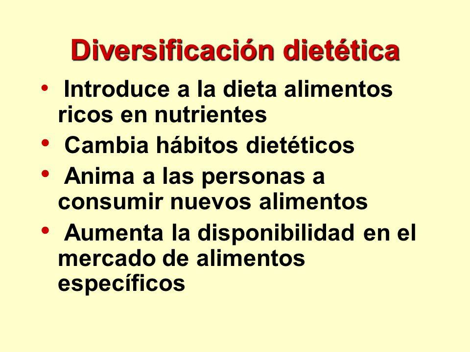 Diversificación dietética Introduce a la dieta alimentos ricos en nutrientes Cambia hábitos dietéticos Anima a las personas a consumir nuevos alimento