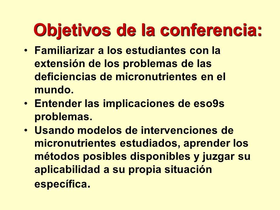 Objetivos de la conferencia: Familiarizar a los estudiantes con la extensión de los problemas de las deficiencias de micronutrientes en el mundo. Ente