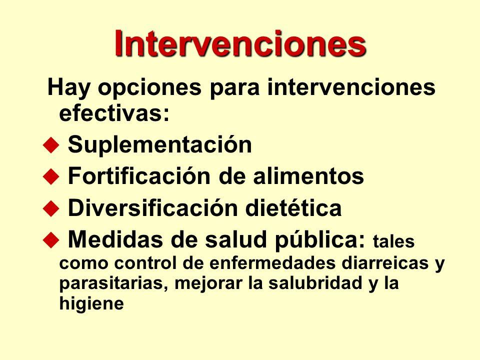 Intervenciones Hay opciones para intervenciones efectivas: u Suplementación u Fortificación de alimentos u Diversificación dietética u Medidas de salu