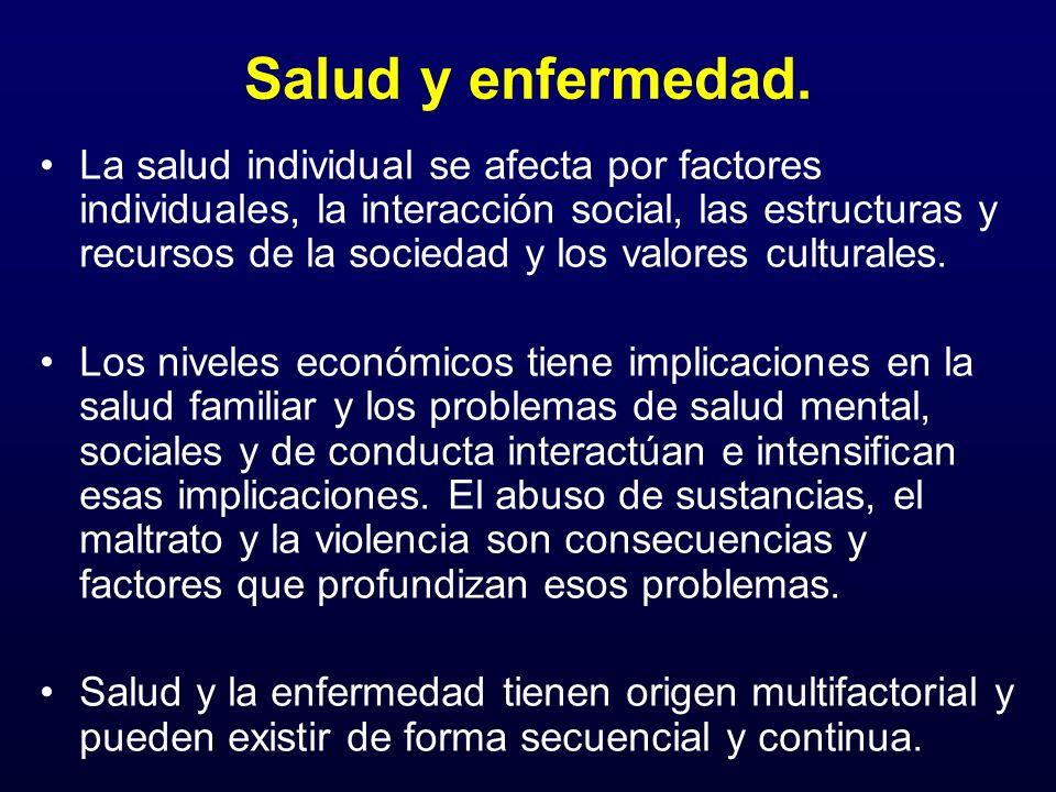 Salud y enfermedad. La salud individual se afecta por factores individuales, la interacción social, las estructuras y recursos de la sociedad y los va