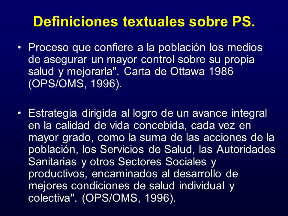 Definiciones textuales sobre PS. Proceso que confiere a la población los medios de asegurar un mayor control sobre su propia salud y mejorarla