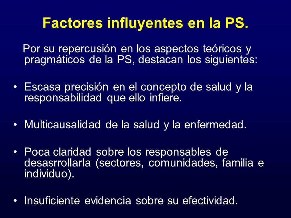 Factores influyentes en la PS. Por su repercusión en los aspectos teóricos y pragmáticos de la PS, destacan los siguientes: Escasa precisión en el con