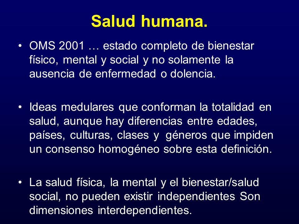 Salud humana. OMS 2001 … estado completo de bienestar físico, mental y social y no solamente la ausencia de enfermedad o dolencia. Ideas medulares que