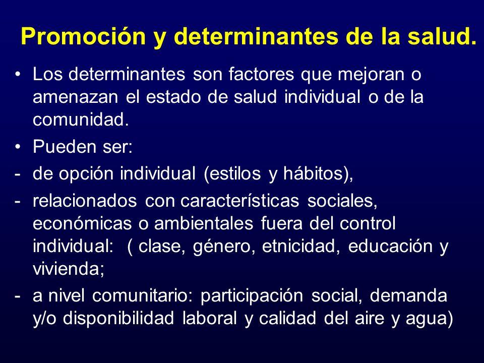Promoción y determinantes de la salud. Los determinantes son factores que mejoran o amenazan el estado de salud individual o de la comunidad. Pueden s