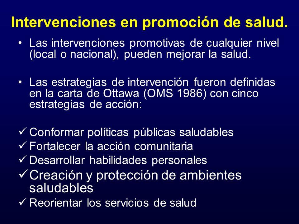 Intervenciones en promoción de salud. Las intervenciones promotivas de cualquier nivel (local o nacional), pueden mejorar la salud. Las estrategias de