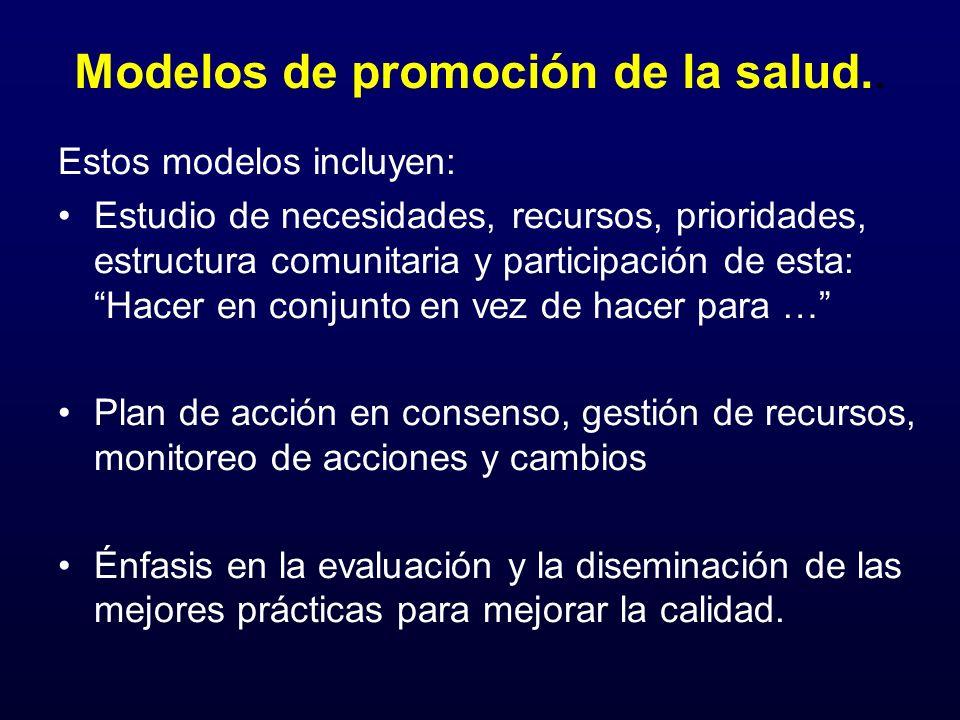 Modelos de promoción de la salud.. Estos modelos incluyen: Estudio de necesidades, recursos, prioridades, estructura comunitaria y participación de es