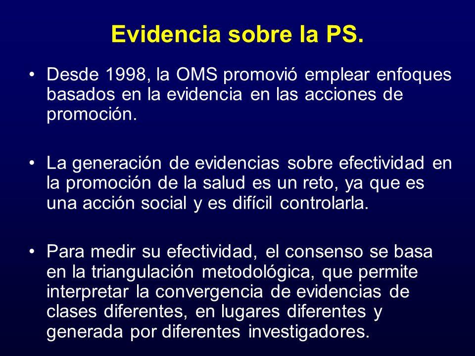 Evidencia sobre la PS. Desde 1998, la OMS promovió emplear enfoques basados en la evidencia en las acciones de promoción. La generación de evidencias