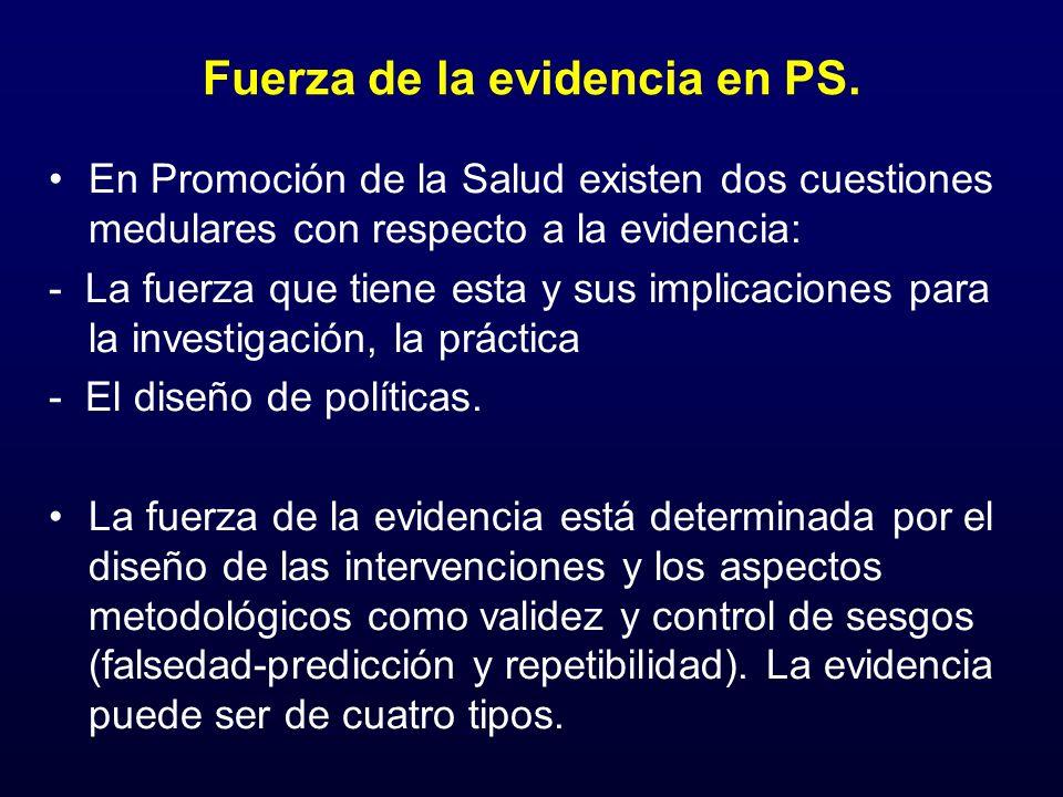 Fuerza de la evidencia en PS. En Promoción de la Salud existen dos cuestiones medulares con respecto a la evidencia: - La fuerza que tiene esta y sus