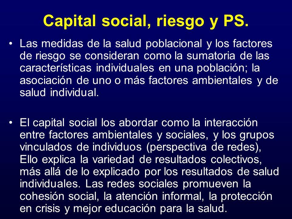 Capital social, riesgo y PS. Las medidas de la salud poblacional y los factores de riesgo se consideran como la sumatoria de las características indiv