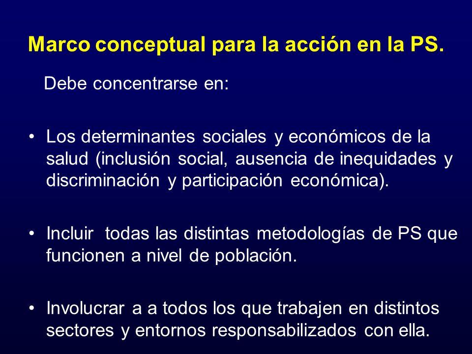 Marco conceptual para la acción en la PS. Debe concentrarse en: Los determinantes sociales y económicos de la salud (inclusión social, ausencia de ine
