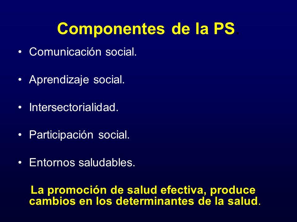 Componentes de la PS. Comunicación social. Aprendizaje social. Intersectorialidad. Participación social. Entornos saludables. La promoción de salud ef