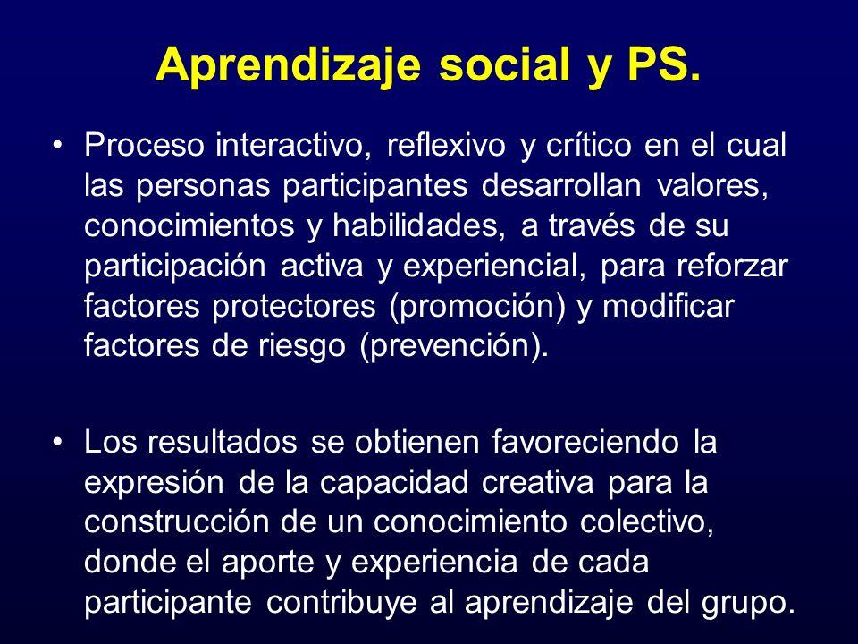 Aprendizaje social y PS. Proceso interactivo, reflexivo y crítico en el cual las personas participantes desarrollan valores, conocimientos y habilidad