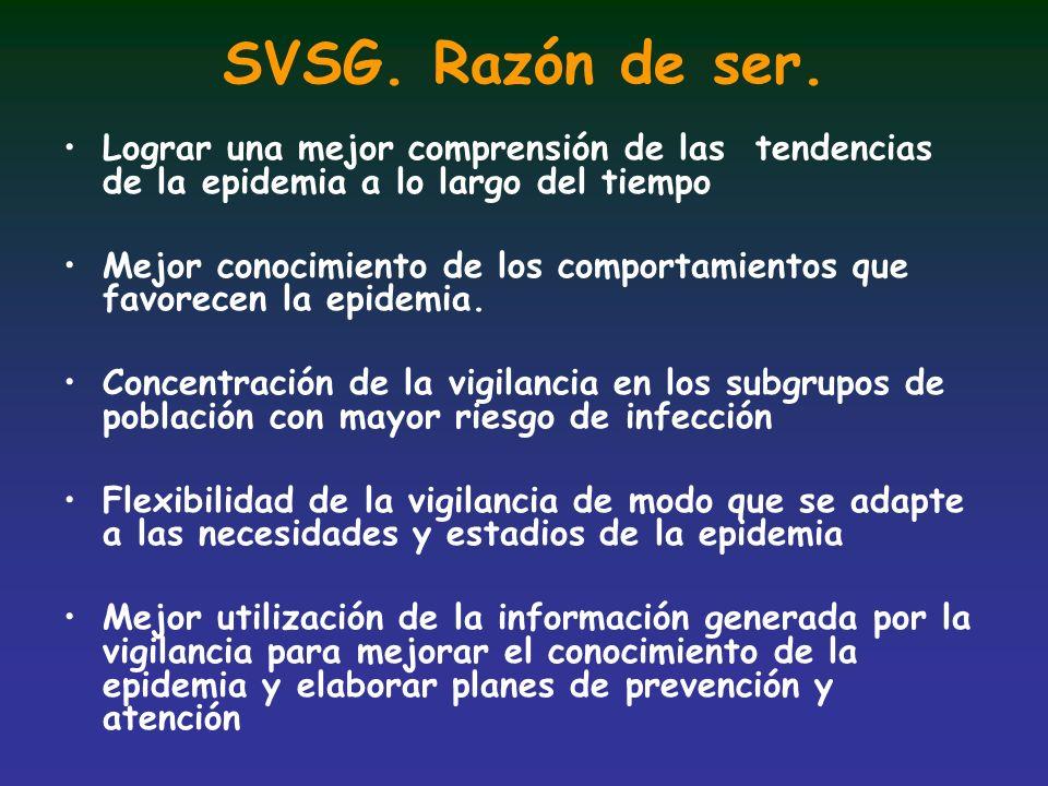 SVSG. Razón de ser. Lograr una mejor comprensión de las tendencias de la epidemia a lo largo del tiempo Mejor conocimiento de los comportamientos que