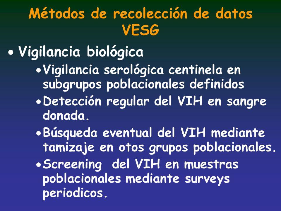 Métodos de recolección de datos VESG Vigilancia biológica Vigilancia serológica centinela en subgrupos poblacionales definidos Detección regular del V