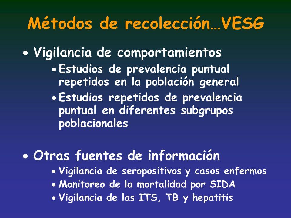 Métodos de recolección…VESG Vigilancia de comportamientos Estudios de prevalencia puntual repetidos en la población general Estudios repetidos de prev