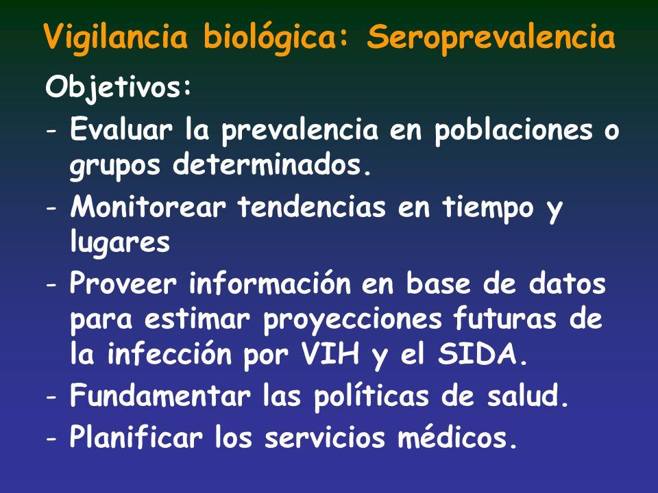 Vigilancia biológica: Seroprevalencia Objetivos: -Evaluar la prevalencia en poblaciones o grupos determinados. -Monitorear tendencias en tiempo y luga