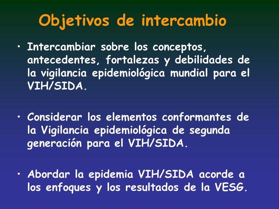 Objetivos de intercambio Intercambiar sobre los conceptos, antecedentes, fortalezas y debilidades de la vigilancia epidemiológica mundial para el VIH/