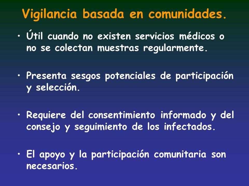Vigilancia basada en comunidades. Útil cuando no existen servicios médicos o no se colectan muestras regularmente. Presenta sesgos potenciales de part