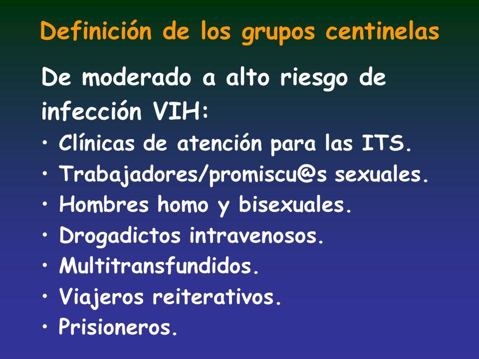 Definición de los grupos centinelas De moderado a alto riesgo de infección VIH: Clínicas de atención para las ITS. Trabajadores/promiscu@s sexuales. H