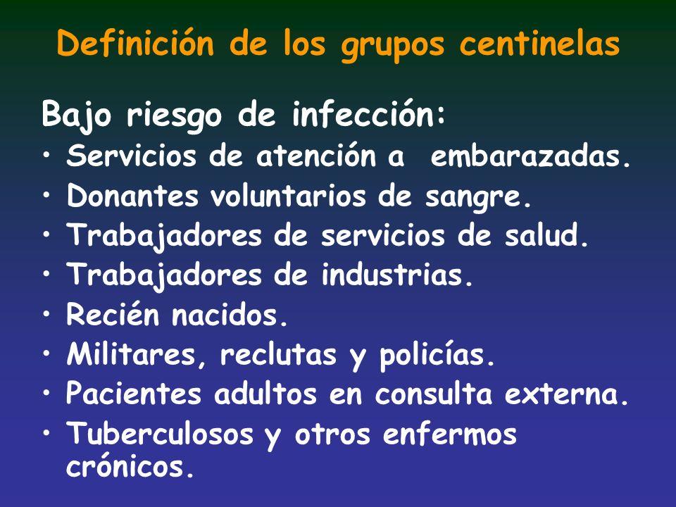 Definición de los grupos centinelas Bajo riesgo de infección: Servicios de atención a embarazadas. Donantes voluntarios de sangre. Trabajadores de ser