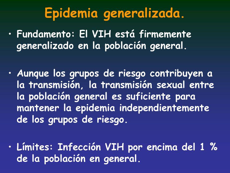 Epidemia generalizada. Fundamento: El VIH está firmemente generalizado en la población general. Aunque los grupos de riesgo contribuyen a la transmisi