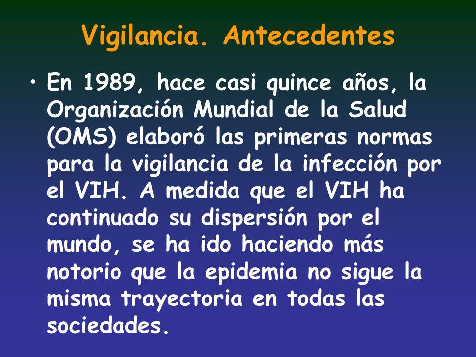 Vigilancia. Antecedentes En 1989, hace casi quince años, la Organización Mundial de la Salud (OMS) elaboró las primeras normas para la vigilancia de l