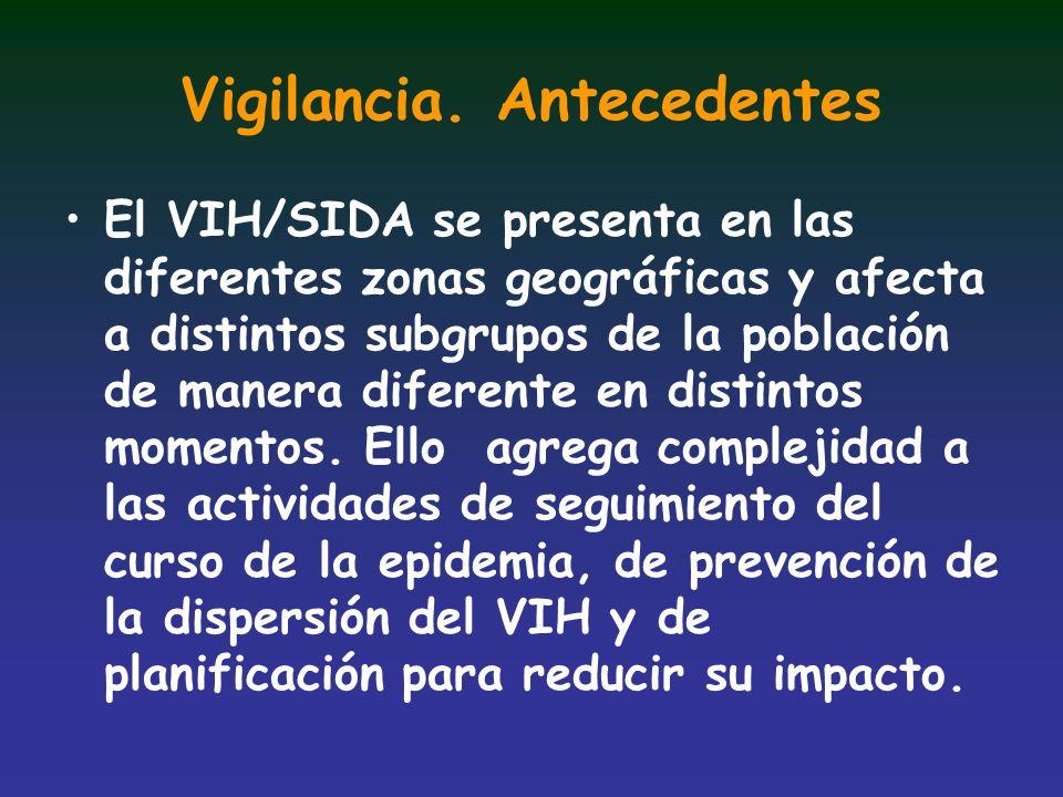 Vigilancia. Antecedentes El VIH/SIDA se presenta en las diferentes zonas geográficas y afecta a distintos subgrupos de la población de manera diferent