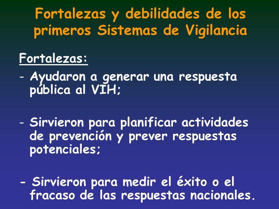 Fortalezas y debilidades de los primeros Sistemas de Vigilancia Fortalezas: -Ayudaron a generar una respuesta pública al VIH; -Sirvieron para planific