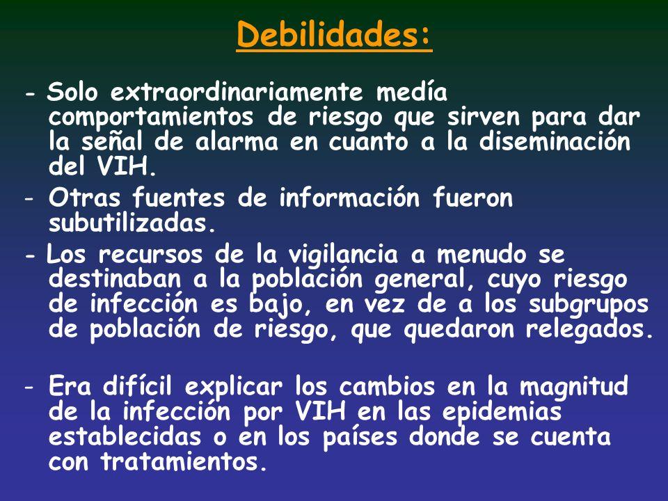 Debilidades: - Solo extraordinariamente medía comportamientos de riesgo que sirven para dar la señal de alarma en cuanto a la diseminación del VIH. -O