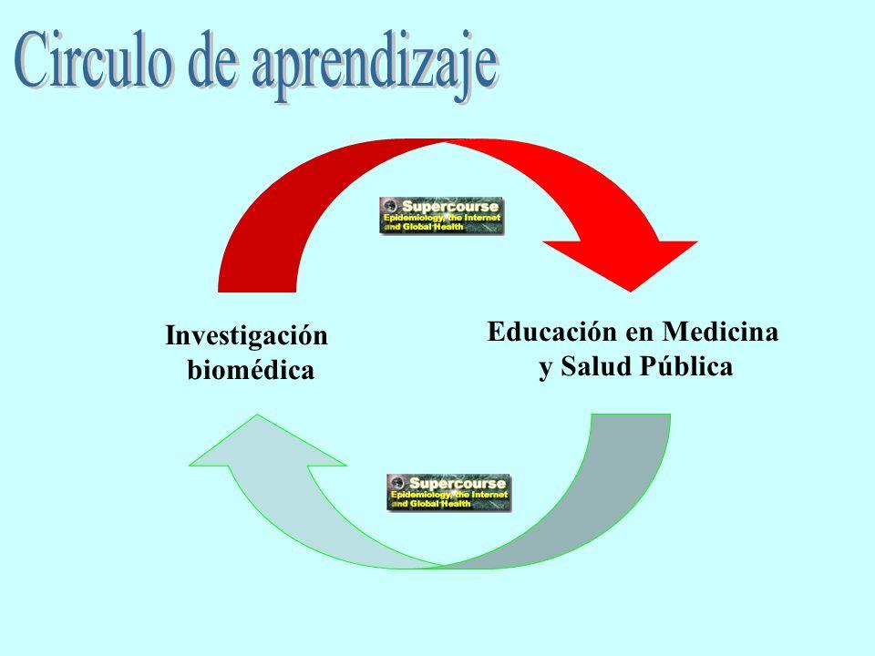 Investigación biomédica Educación en Medicina y Salud Pública