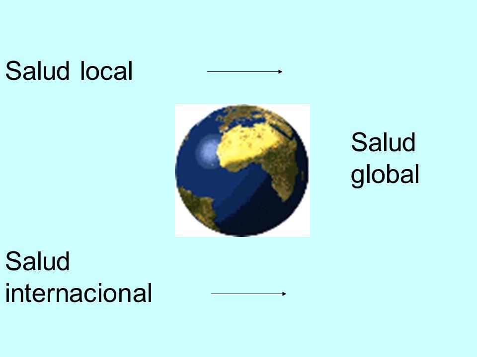 Salud local Salud internacional Salud global