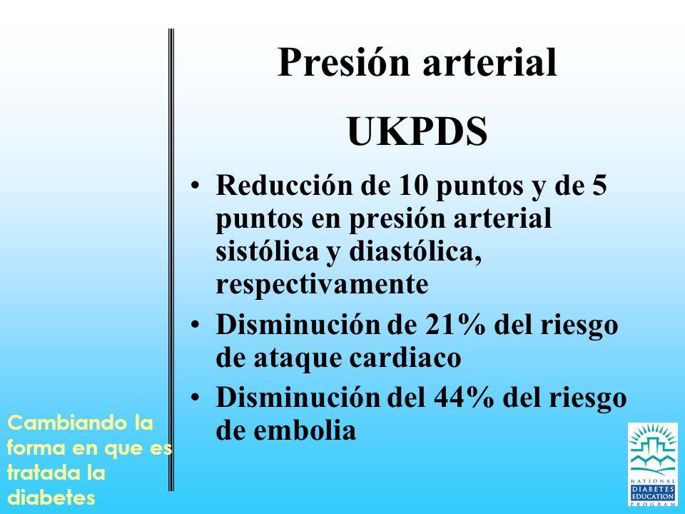 Cambiando la forma en que es tratada la diabetes Presión arterial UKPDS Reducción de 10 puntos y de 5 puntos en presión arterial sistólica y diastólic