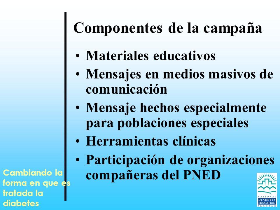 Componentes de la campaña Materiales educativos Mensajes en medios masivos de comunicación Mensaje hechos especialmente para poblaciones especiales He
