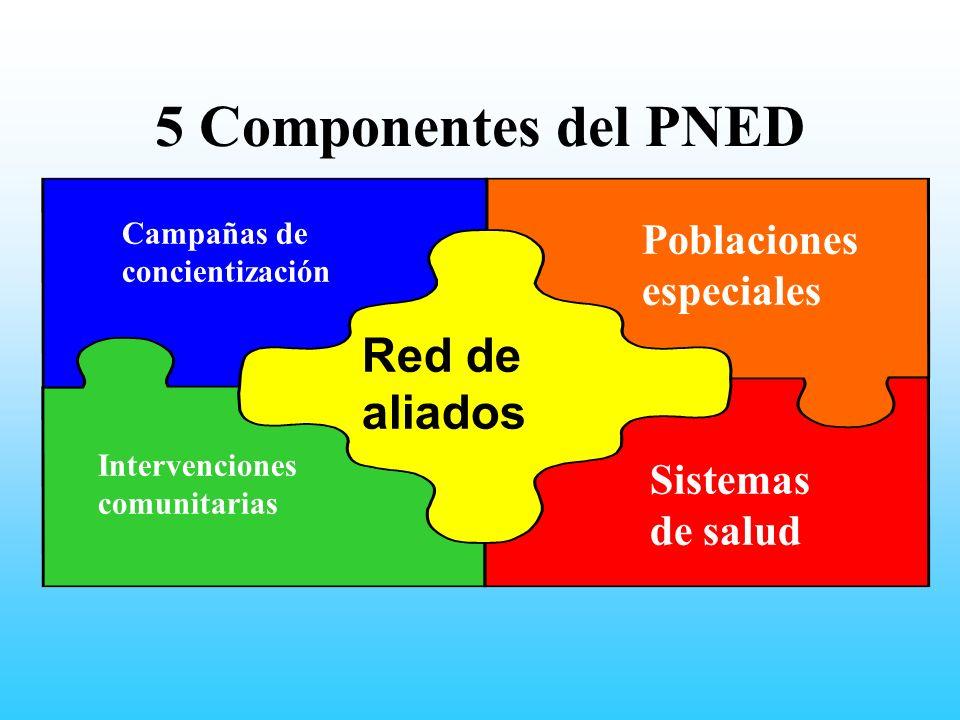 5 Componentes del PNED Campañas de concientización Poblaciones especiales Red de aliados Intervenciones comunitarias Sistemas de salud
