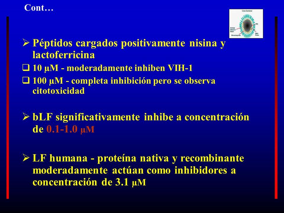 Péptidos cargados positivamente nisina y lactoferricina 10 µM - moderadamente inhiben VIH-1 100 µM - completa inhibición pero se observa citotoxicidad