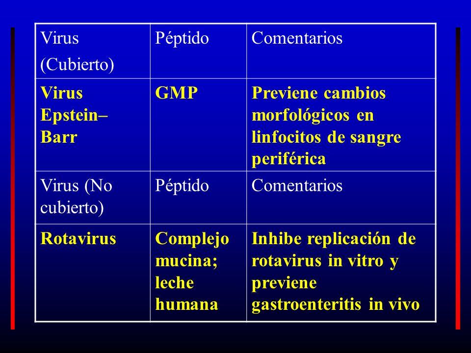 Virus (Cubierto) PéptidoComentarios Virus Epstein– Barr GMPPreviene cambios morfológicos en linfocitos de sangre periférica Virus (No cubierto) Péptid